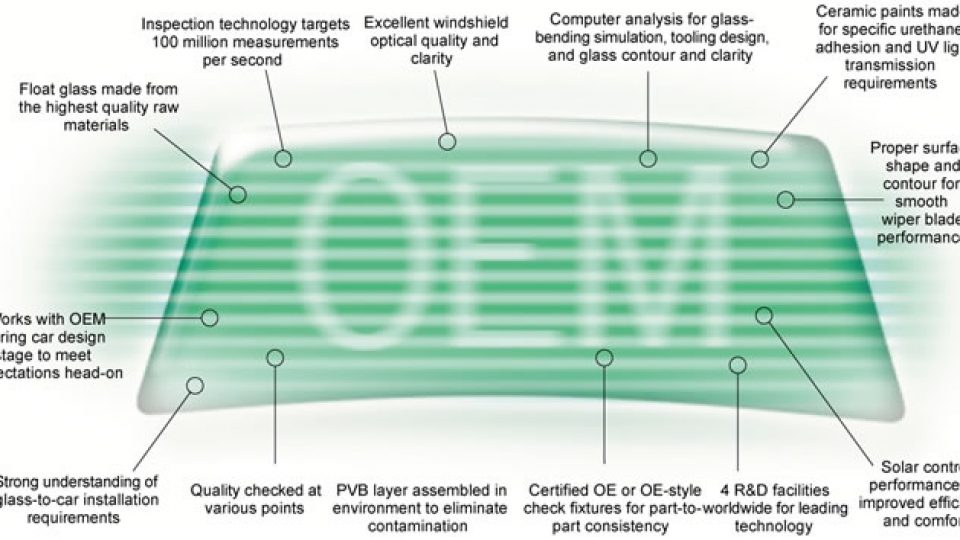 oem-glass